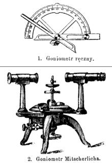 Laser reflecting goniometer