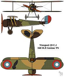 Nieuport 28  Wikipedia