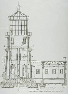 Architect's design of Split Rock Lighthouse