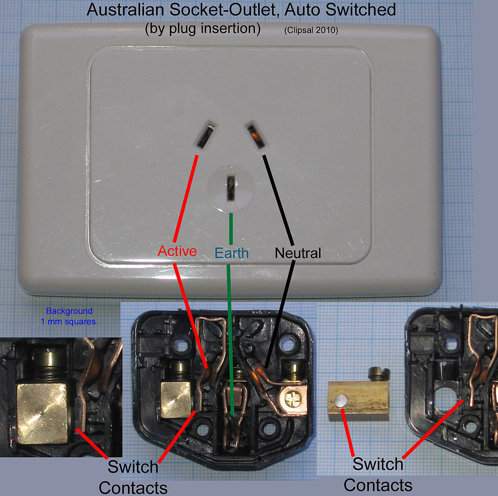 clipsal 3 phase plug wiring diagram gm one wire alternator file australian socket outlet auto switched jpg wikipedia