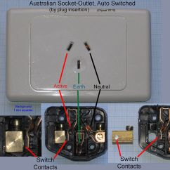 Wiring A Switched Outlet Diagram Av Jack File:australian Socket-outlet, Auto Switched.jpg - Wikimedia Commons
