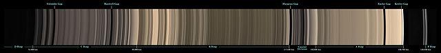 https://i0.wp.com/upload.wikimedia.org/wikipedia/commons/thumb/b/b1/Saturn%27s_rings_dark_side_mosaic.jpg/640px-Saturn%27s_rings_dark_side_mosaic.jpg