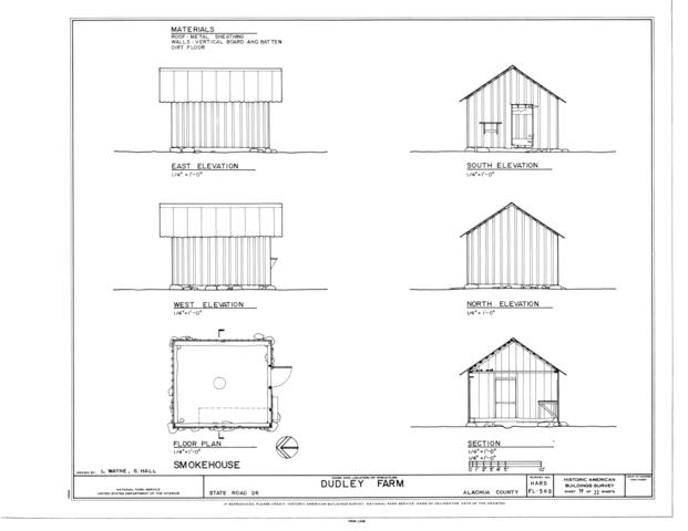 Farmhouse Elevations