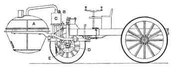История автомобиля — Википедия