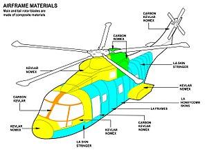 100 Load Center Wiring Diagram Schematic Estructura De Aeronave Wikipedia La Enciclopedia Libre