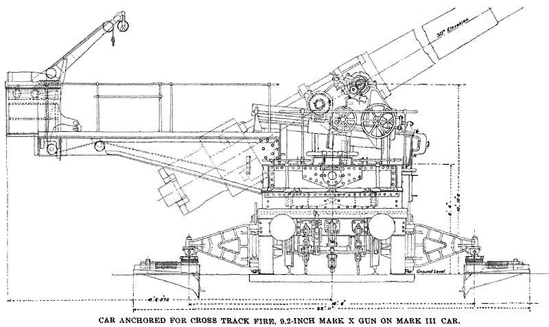 Railway track engineering pdf ~ TR