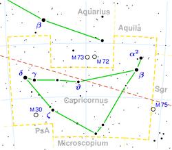 Peta Capricornus