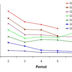 Periodic Elements Diagram Wiring Single Phase Motor Starter Table Wikipedia Electronegativity