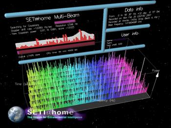 Screen shot of SETI@Home (Enhanced 5.27) BOINC...