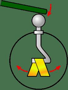 كهرباء ويكيبيديا