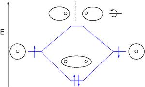 Inorganic Chemistry/Chemical Bonding/MO Diagram