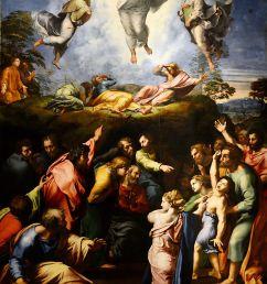 transformation of christ diagram [ 1200 x 1748 Pixel ]