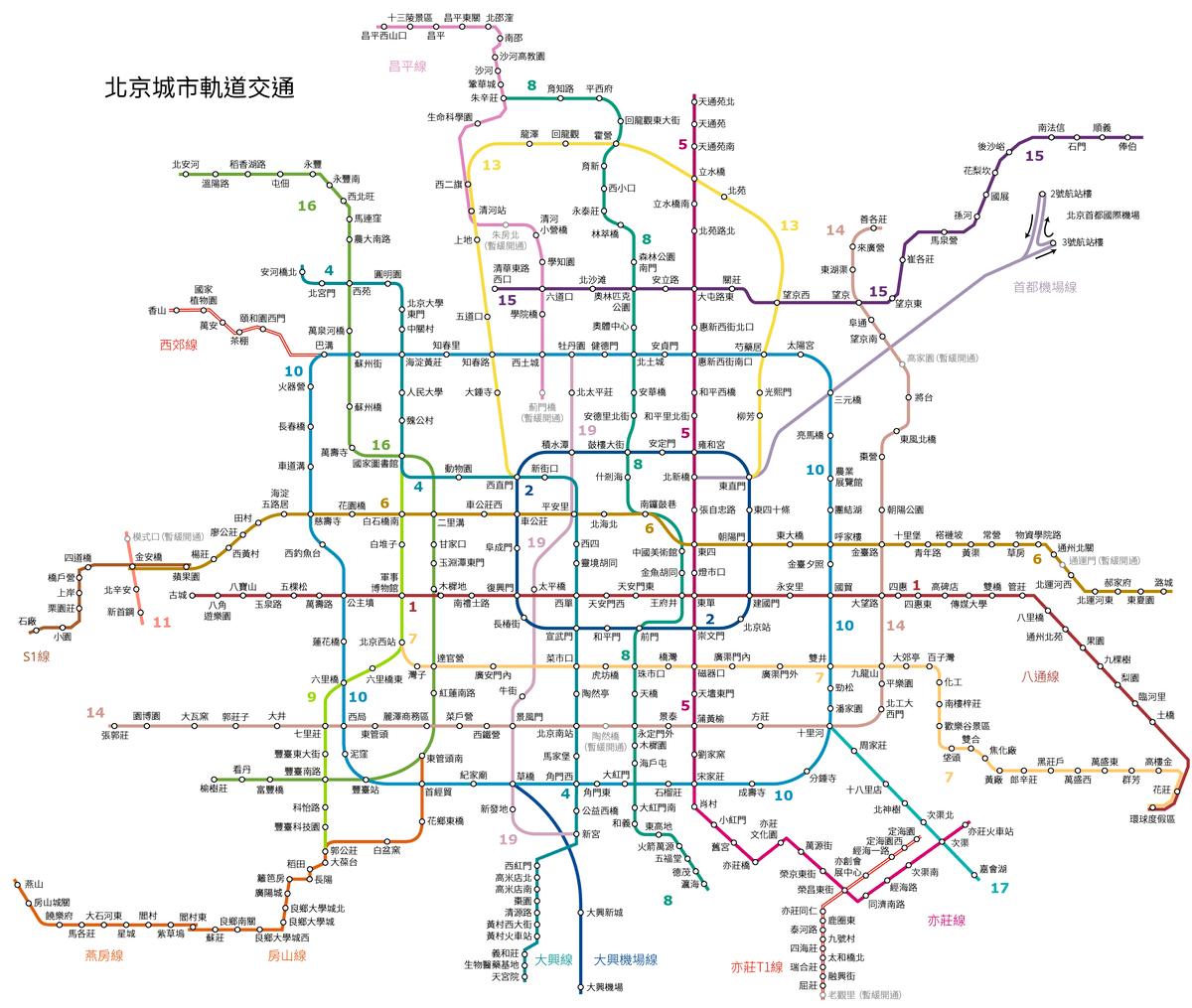北京地鐵 - 維基大典