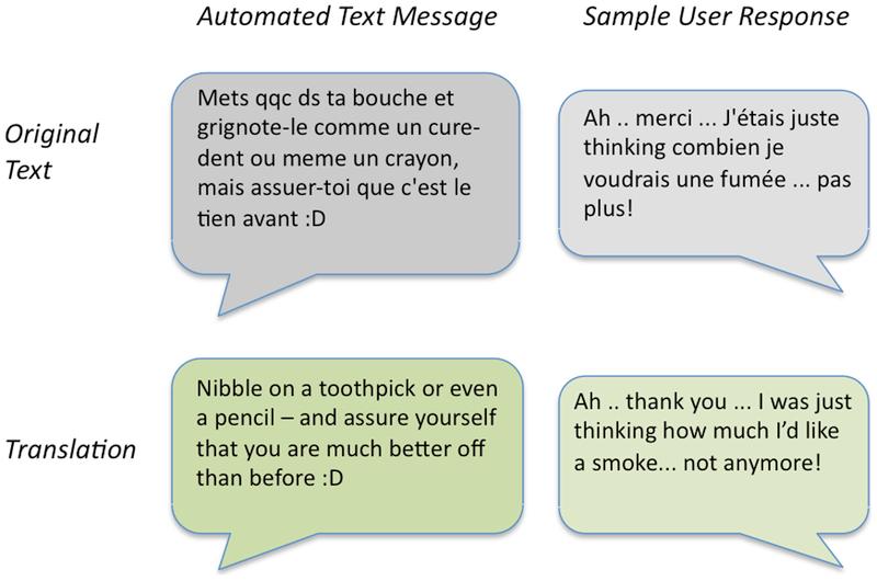Sample Of Outline For Research Paper Virtek