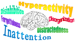 English: Symptoms of ADHD described by the lit...