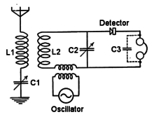 simple am receiver circuit diagram 1999 saturn sl2 radio wiring wikipedia