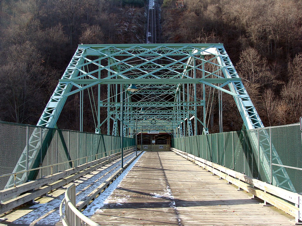 Inclined Plane Bridge Wikipedia