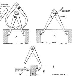 file measuring tools industrial press fig 7 png [ 1051 x 1024 Pixel ]