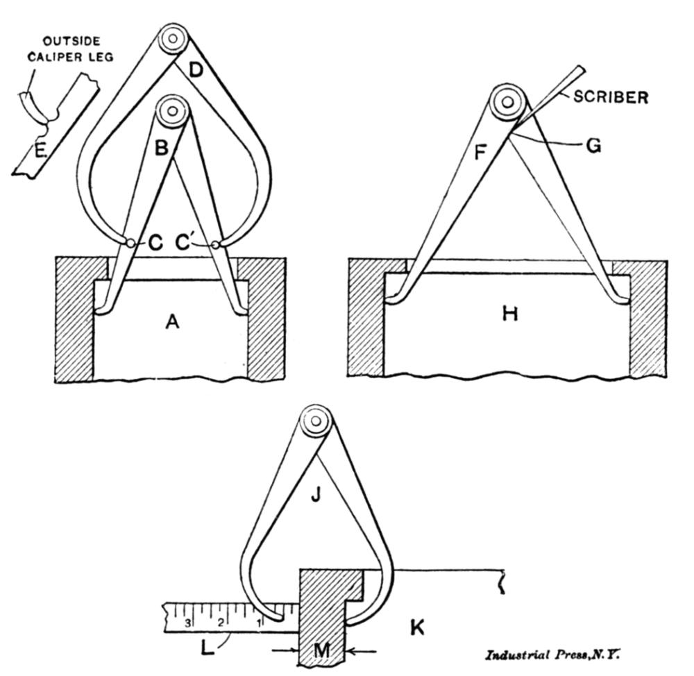 medium resolution of file measuring tools industrial press fig 7 png