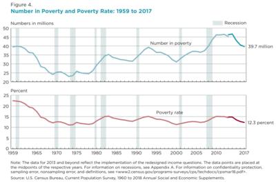 貧困線とは - goo Wikipedia (ウィキペディア)