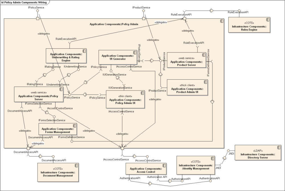medium resolution of activity diagram main sequence