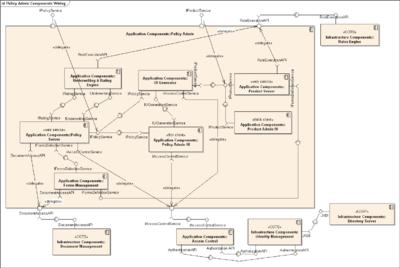 atm component diagram uml wiring 12 volt coil wikipedia