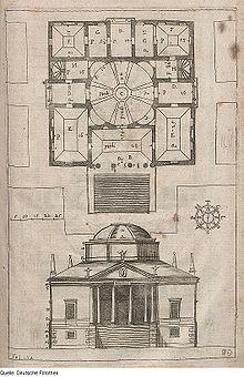 Villa Pisani Lonigo  Wikipedia