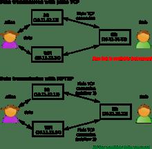 3 way handshake erkl rung wiring diagram start stop motor control multipath tcp wikipedia simplified description edit