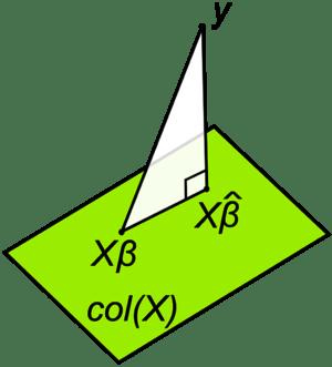 Geometric interpretation of the solution of a ...