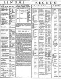 Classification for animals edit also linnaean taxonomy wikipedia rh enpedia
