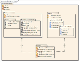 activity diagram for library management system in uml manrose fan wiring package - wikipedia