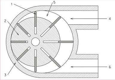 Rotary Vane Pump Diagram Rotary Water Pump Wiring Diagram