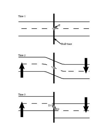 Rebound Adalah : rebound, adalah, Elastic-rebound, Theory, Wikipedia