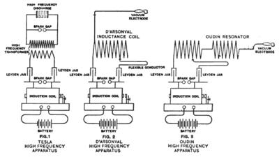 Tesla Vacuum Energy Tesla Magnetic Energy Wiring Diagram