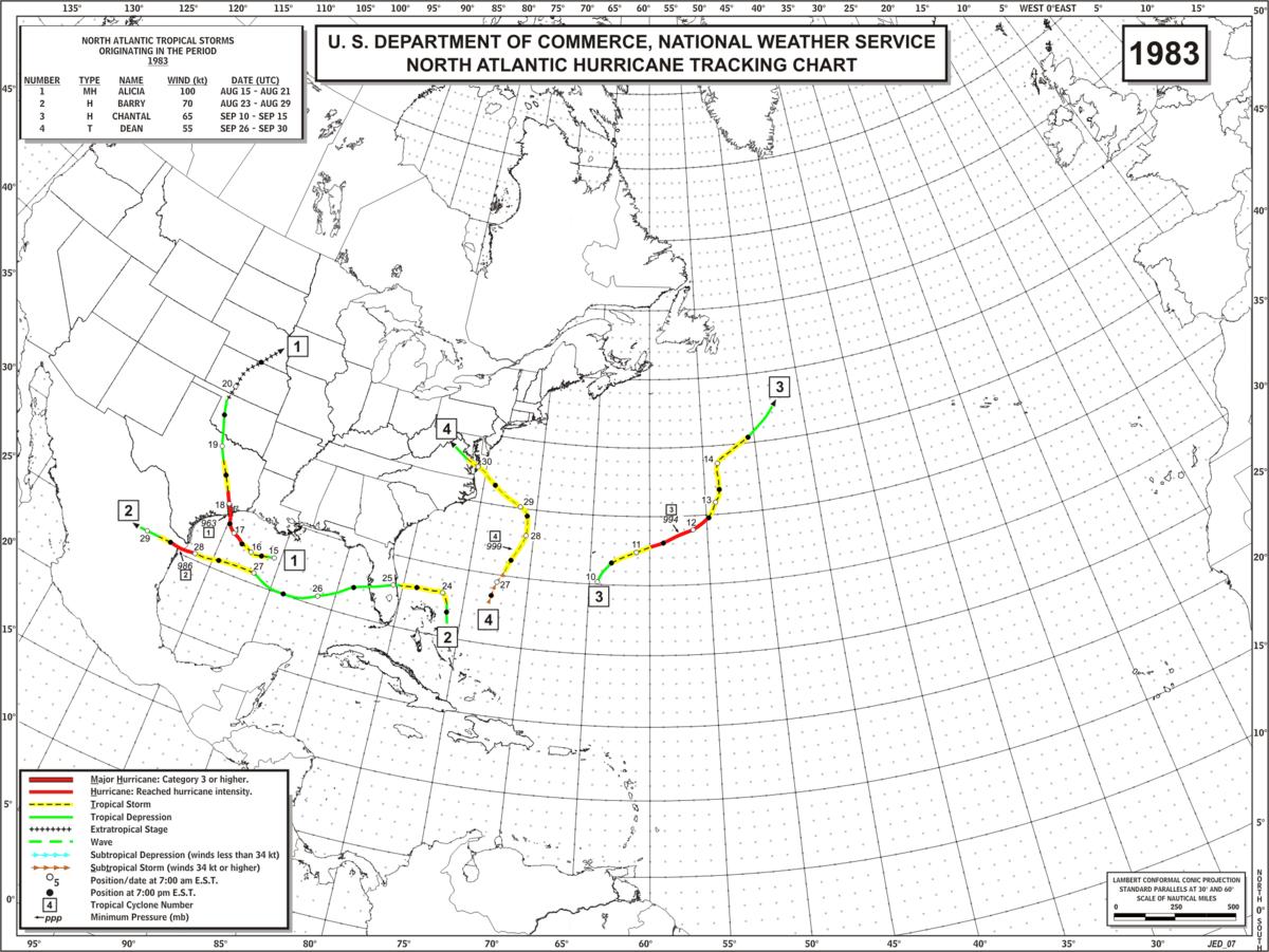 Atlantische Hurrikansaison 1983