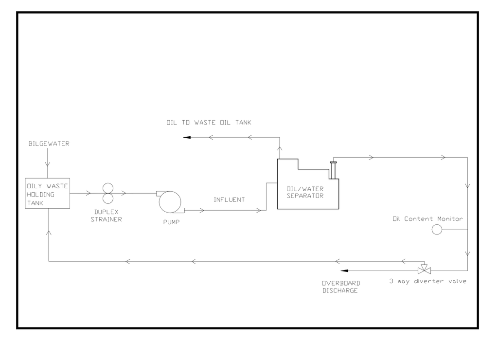 File:Diagram of the oily water separator process.png