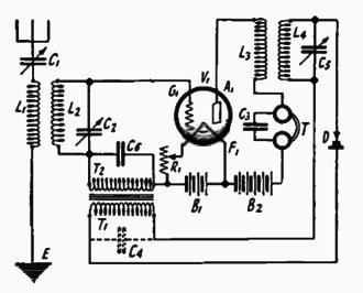 Reflex receiver