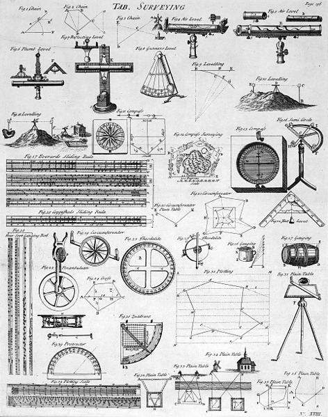 Surveying and drafting instruments and examples