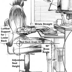 Chair Design Anthropometrics Cream Upholstered Dining Chairs Anthropometry - Wikipedia