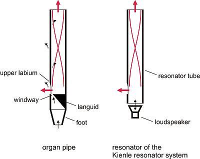 Leslie Speaker Wiring Diagram Bookshelf Speaker Wiring