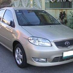 Toyota Yaris 2014 Trd Bekas All New Kijang Innova Olx Vios Wikipedia 2003 2005 Ph Jpg