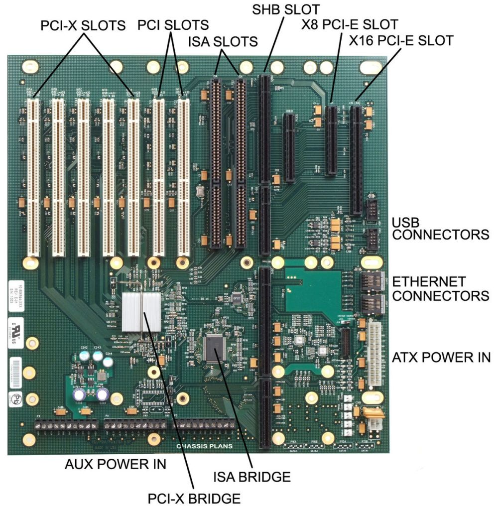 medium resolution of diagram of a motherboard labeled