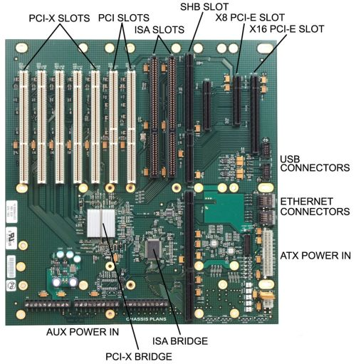 small resolution of diagram of a motherboard labeled