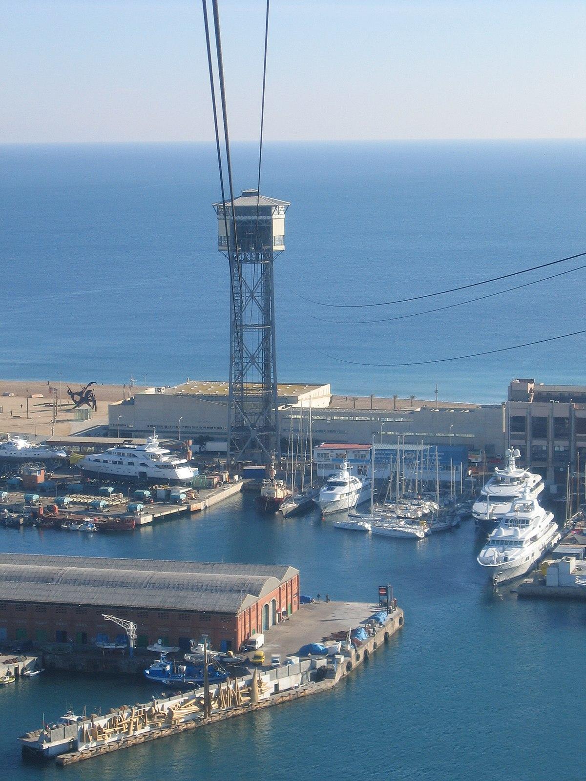 Hafenseilbahn Barcelona  Wikipedia