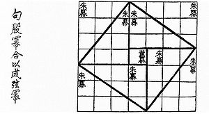 Visual proof of the Pythagorean theorem for th...