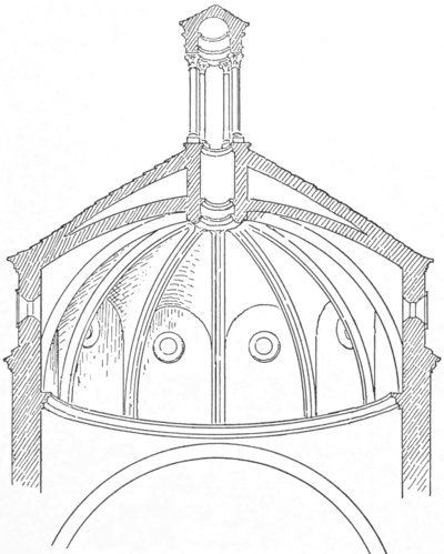 Character of Renaissance Architecture/Chapter 3