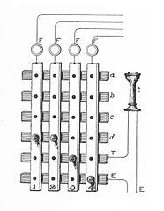 File:Telephone switchboard cross-switching (Rankin Kennedy