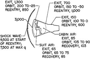 Project Mercury — Wikipedia Republished // WIKI 2