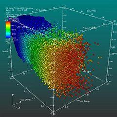 define scatter diagram in statistics e30 stereo wiring plot wikipedia