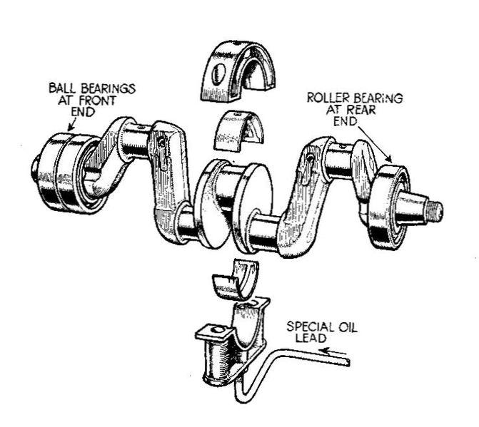 File:Austin Seven centre-bearing crankshaft (Autocar